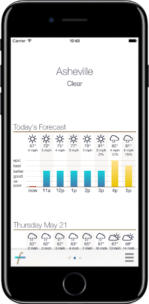 My fishing forecast app local almanac for best fishing for Best fishing forecast app